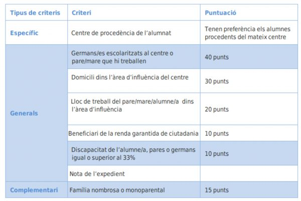 criteris batx